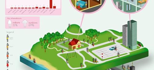 tutorial-illustrator-infografias