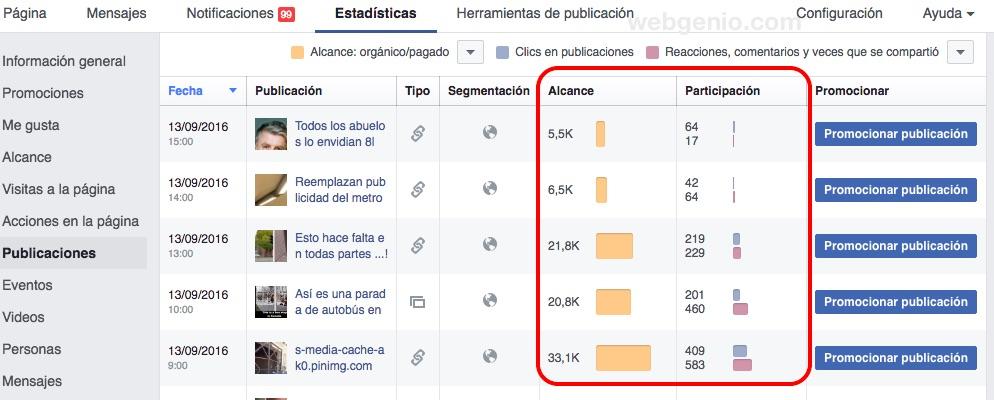 facebook-alcance-participacion